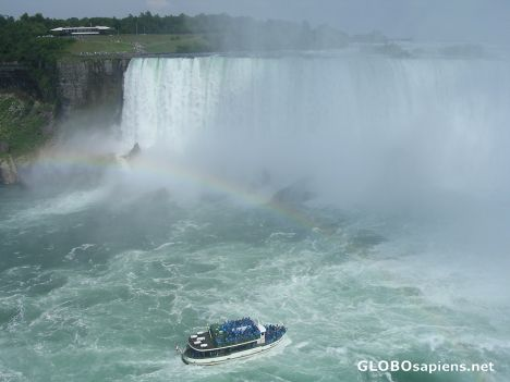 Niagara at the Canadian side